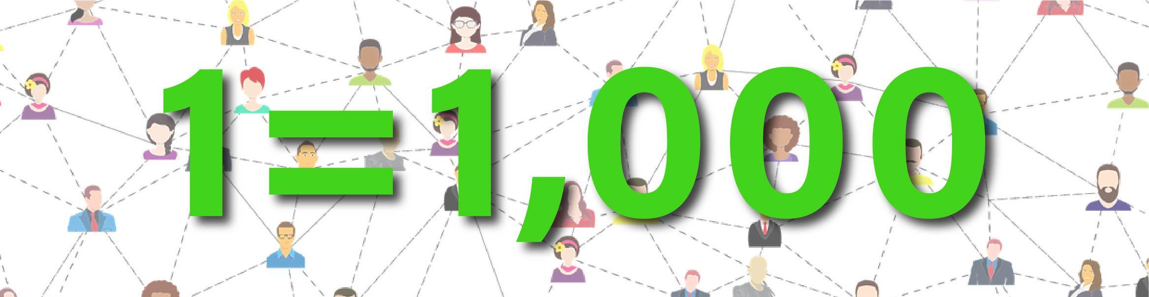 1 equals 1000